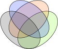 Venn's four ellipse construction.svg