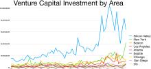 venture capital wikipedia