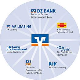 Volksbank Kassel Göttingen – Wikipedia