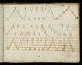 Weaver's Draft Book (Germany), 1805 (CH 18394477-61).jpg