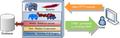 WebSite-PHP Schema serveur.png
