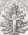 Weihnachtstraum. Ein Festspiel MET DP279890 (cropped).jpg