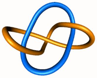 Whitehead link - Image: Whiteheadlink