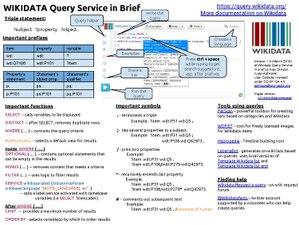wikidatain one page wikidata