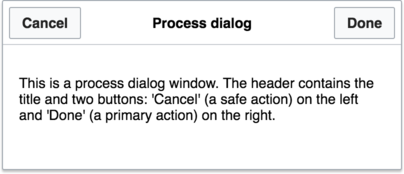 An example of a ProcessDialog