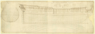 HMS <i>St Albans</i> (1764)