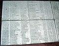 Братская могила № 15. Список. Часть.JPG