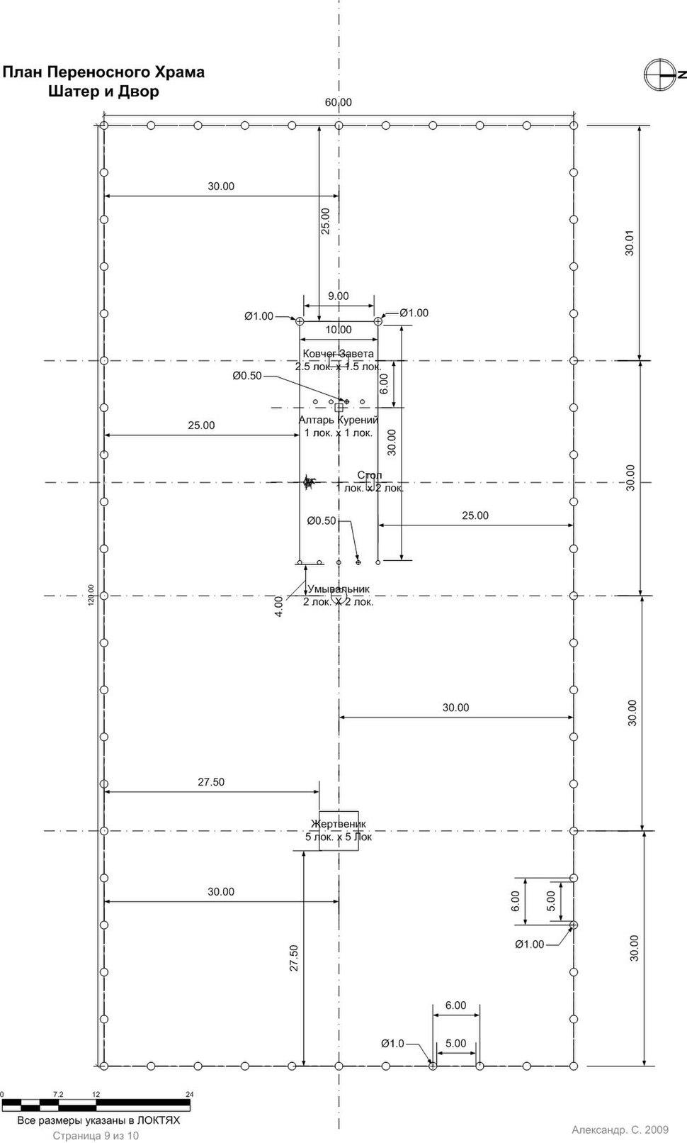 Переносной Храм (Скиния Собрания) - Расположение и Размеры - Шатер и Двор