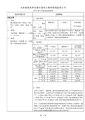 大林電廠更新改建計畫施工期間環境監測工作 103 年第 4 季監測成果摘要.pdf
