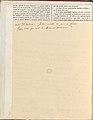 -Manuscript Letter from W. H. Fox Talbot to Antonio Bertoloni- MET DP202184.jpg