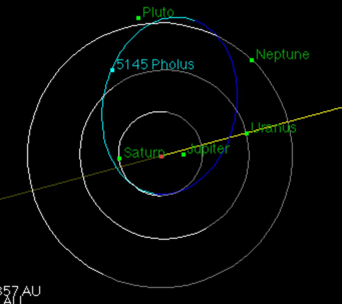 5145 Pholus Wikipedia