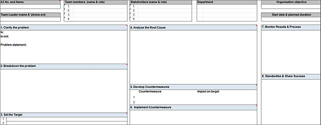 File a3 problem solving wikimedia commons for A3 process improvement template
