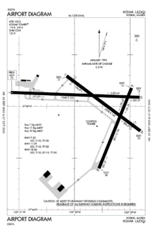 ADQ - FAA airport diagram.png