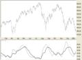 ADX Indicator.tif