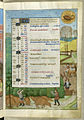 Additional 18851, f. 6 calendar page for October.jpg