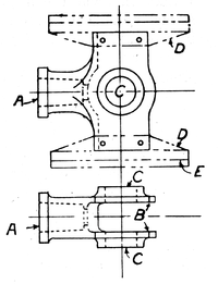Ahrons (1921) Steam Locomotive Construction and Maintenance Fig39.png