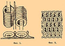 Brockhaus and Efron Encyclopedic Dictionary b30 805-1.jpg