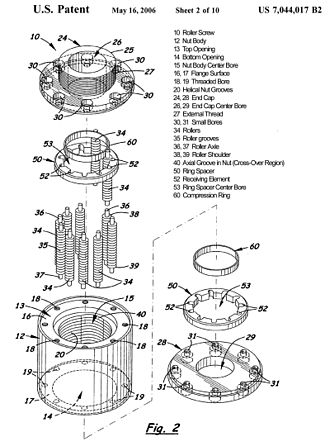 Roller screw - Cage-less recirculating roller screw patent drawing (2006), with legend.