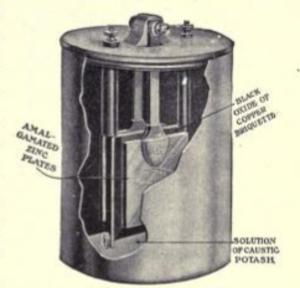 Edison–Lalande cell - Edison–Lalande cell