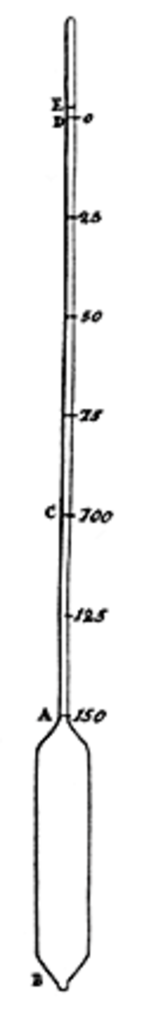 Celsius - An illustration of Anders Celsius's original thermometer. Note the reversed scale, where 100 is the freezing point of water and 0 is its boiling point.