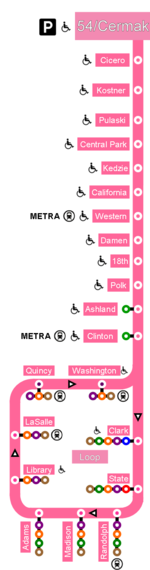 Chicago pink line.png