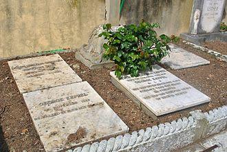 George Keppel (British Army officer, born 1865) - Cimitero degli Allori, George Keppel and Alice Keppel