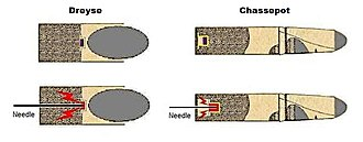 Needle gun - The comparison of Dreyse and Chassepot cartridges