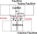 ConflictViolent.png