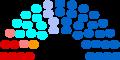 Conseil départemental des Hauts-de-Seine 2015-2021.png