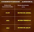 Cosmovision andina.jpg