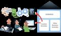 CostCalculation DigitalPreservation.png