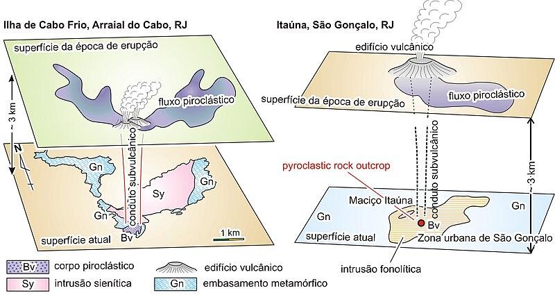 Denudação Wikipédia A Enciclopédia Livre