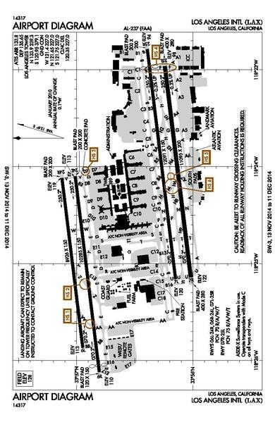 lax approach diagram