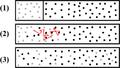 Diffusion (1).png