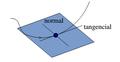 Direções tangencial e normal à trajetória de uma partícula.png