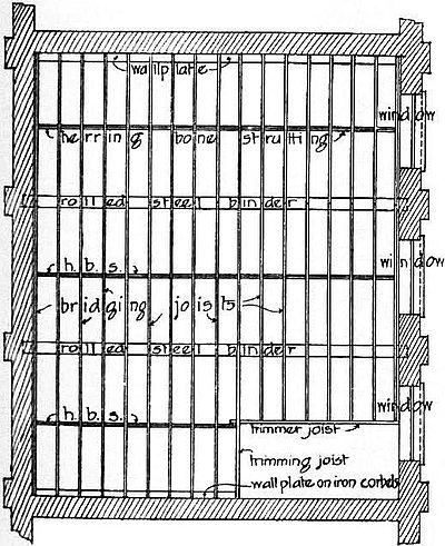 EB1911 Carpentry Fig. 25 - Double Floor.jpg