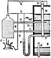 EB1911 Incubators - Fig. 3.—Graves's Incubator.jpg