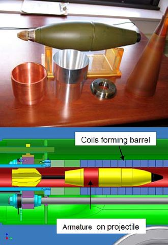 Coilgun - A M934 mortar round is adapted for experimental coilgun launch with a conformal armature tail kit, to be fired through a barrel composed of short solenoidal electromagnets stacked end to end