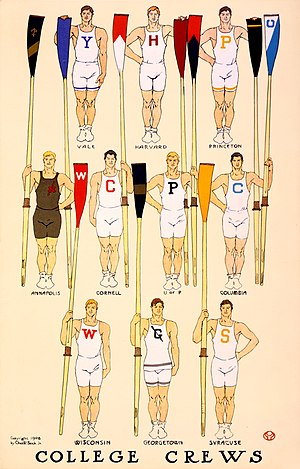College rowing (United States) - Poster from 1908 depicting rowers from 10 different colleges