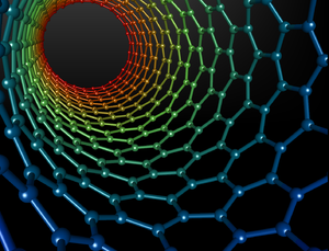 Timeline of carbon nanotubes - Inside a carbon nanotube
