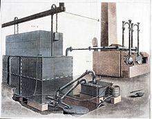 la production du gaz