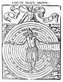 Geocentric diagram of the universe, 1503 Wellcome L0012388.jpg