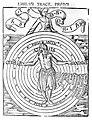 Geocentric diagram of the universe, 1503 Wellcome L0012388.jpg