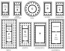 Roman Domus in addition Plans Roman To Gothic moreover 6d9a25f4116530f6 Roman Villa Floor Plan Ancient Roman House Layout besides Roman Villa Mehring Info further Roman House Diagram. on roman domus floor plan