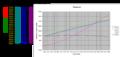 Helice-application-VOLVO-D2-75-Estimation des efforts-GrapheP-V722.png