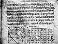 Hindi Manuscript 221, folio 303a Wellcome L0024497.jpg