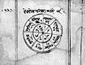 Hindi Manuscript 266, f. 23b Wellcome L0024616.jpg