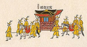 Lady Hyegyeong - Section of a scroll painted in 1795 showing Lady Hyegyeong's palanquin on its way to visit Prince Sado's tomb.