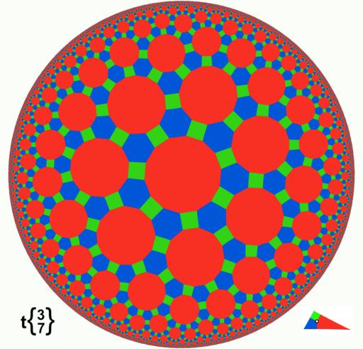 Hyperbolic tiling omnitruncated 3-7