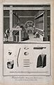 Interior of a gunpowder manufactory, and the instruments use Wellcome V0023593EL.jpg